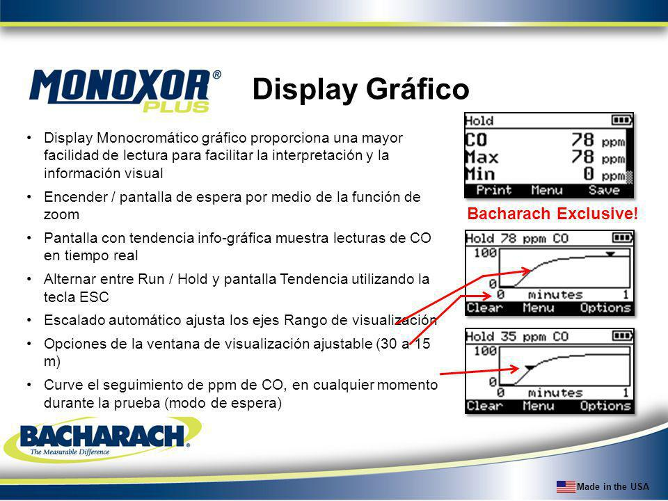 Display Gráfico Bacharach Exclusive!