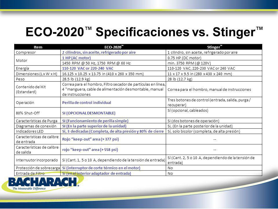 ECO-2020™ Specificaciones vs. Stinger™