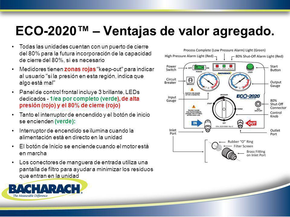 ECO-2020™ – Ventajas de valor agregado.