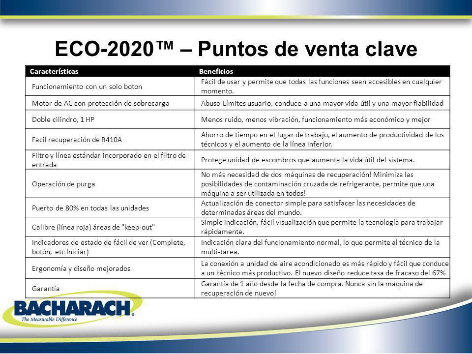 ECO-2020™ – Puntos de venta clave