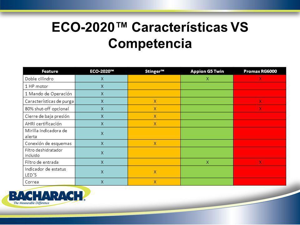 ECO-2020™ Características VS Competencia