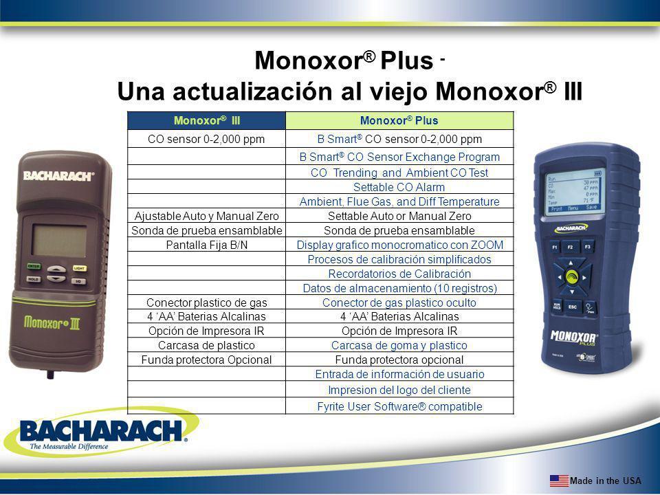 Monoxor® Plus - Una actualización al viejo Monoxor® III