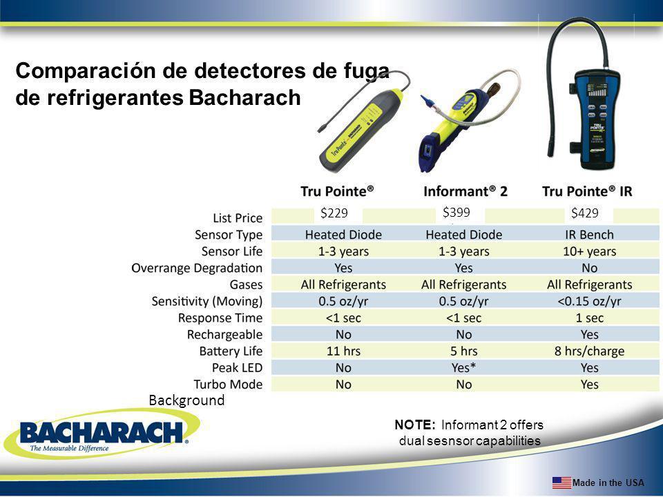 Comparación de detectores de fuga de refrigerantes Bacharach