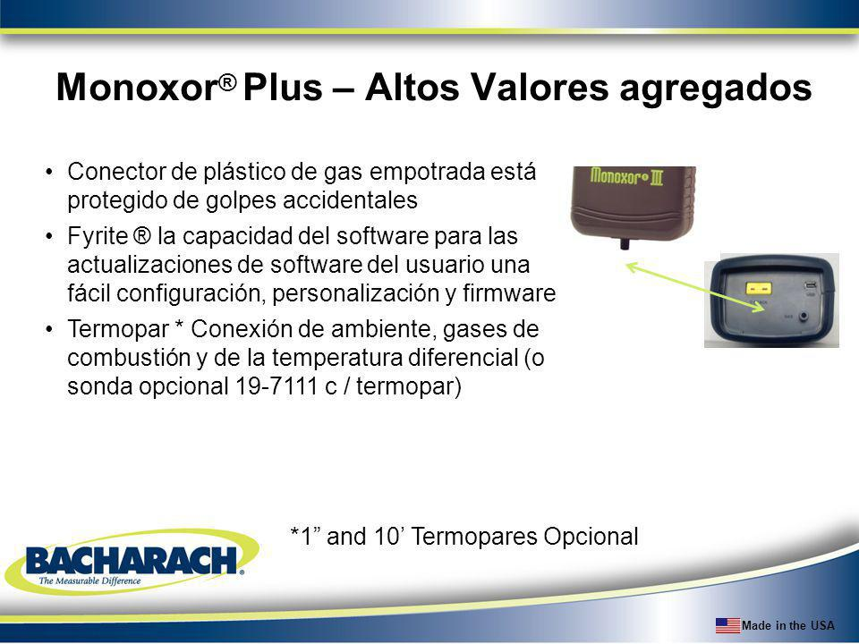 Monoxor® Plus – Altos Valores agregados
