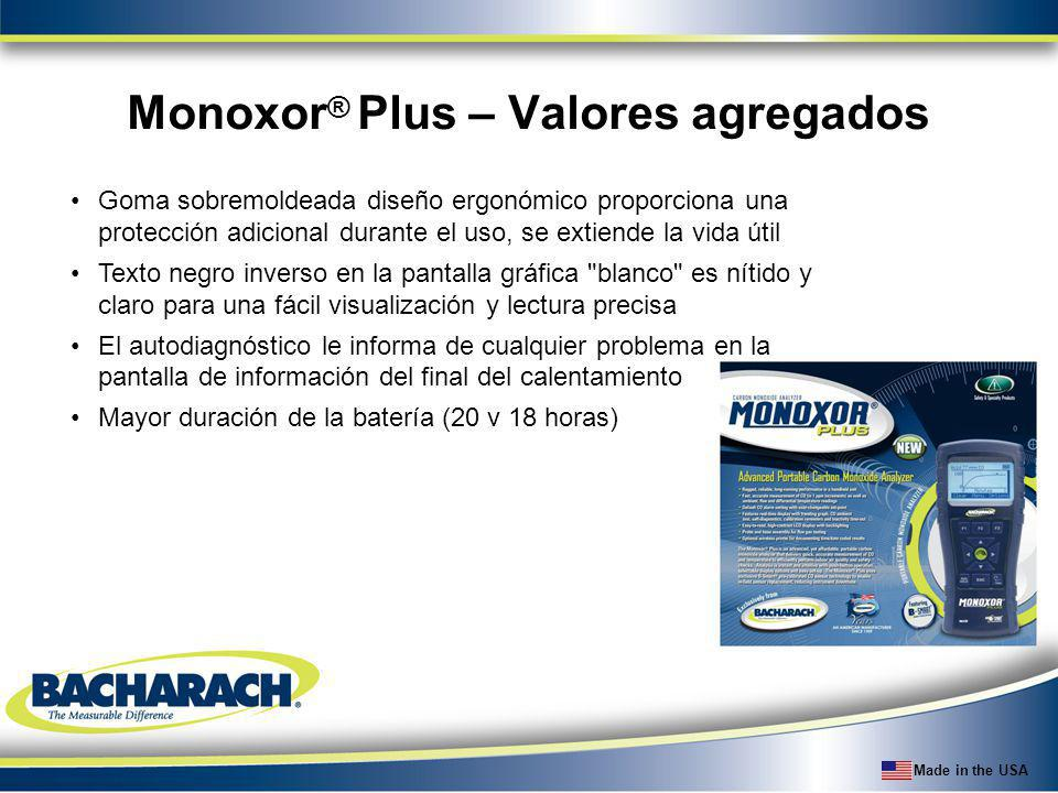 Monoxor® Plus – Valores agregados