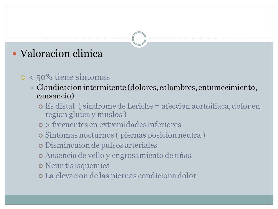 Valoracion clinica < 50% tiene sintomas