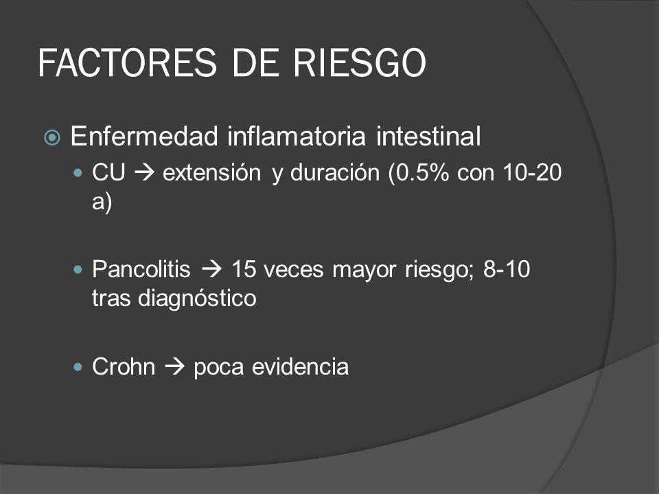 FACTORES DE RIESGO Enfermedad inflamatoria intestinal