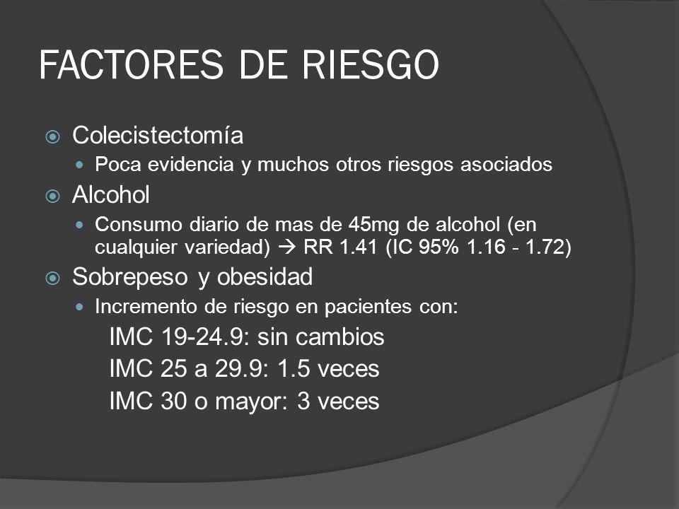 FACTORES DE RIESGO Colecistectomía Alcohol Sobrepeso y obesidad