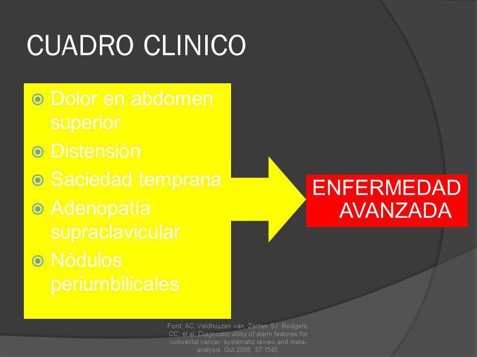 CUADRO CLINICO ENFERMEDAD AVANZADA Dolor en abdomen superior
