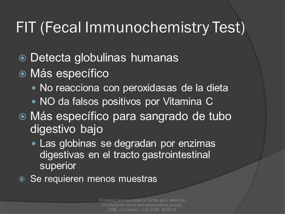 FIT (Fecal Immunochemistry Test)