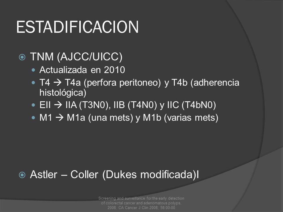 ESTADIFICACION TNM (AJCC/UICC) Astler – Coller (Dukes modificada)I