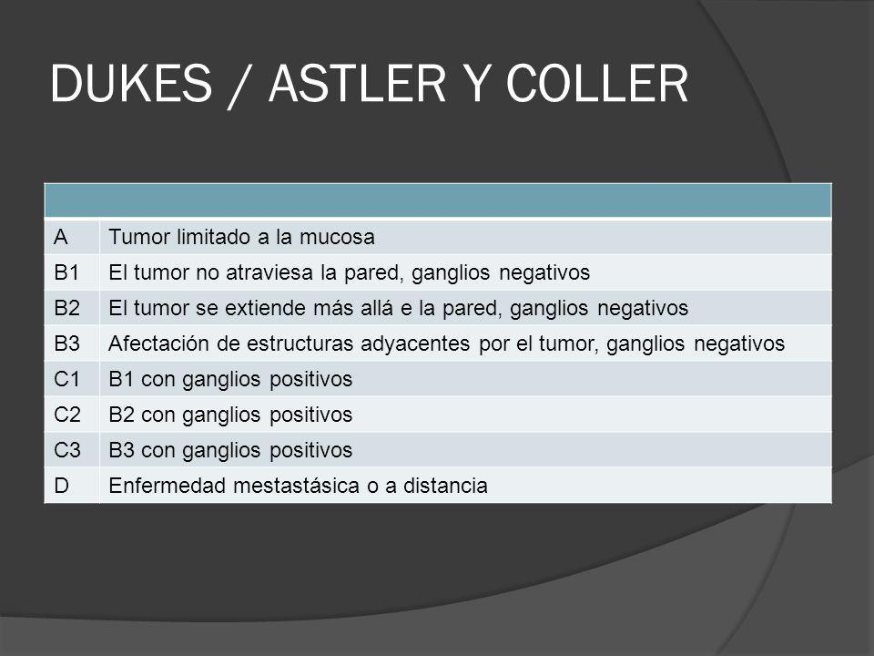 DUKES / ASTLER Y COLLER A Tumor limitado a la mucosa B1