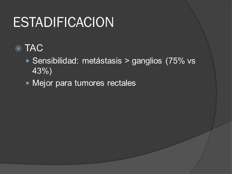 ESTADIFICACION TAC Sensibilidad: metástasis > ganglios (75% vs 43%)