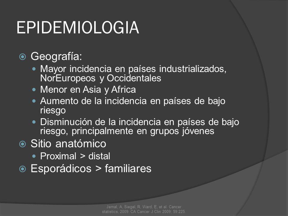 EPIDEMIOLOGIA Geografía: Sitio anatómico Esporádicos > familiares