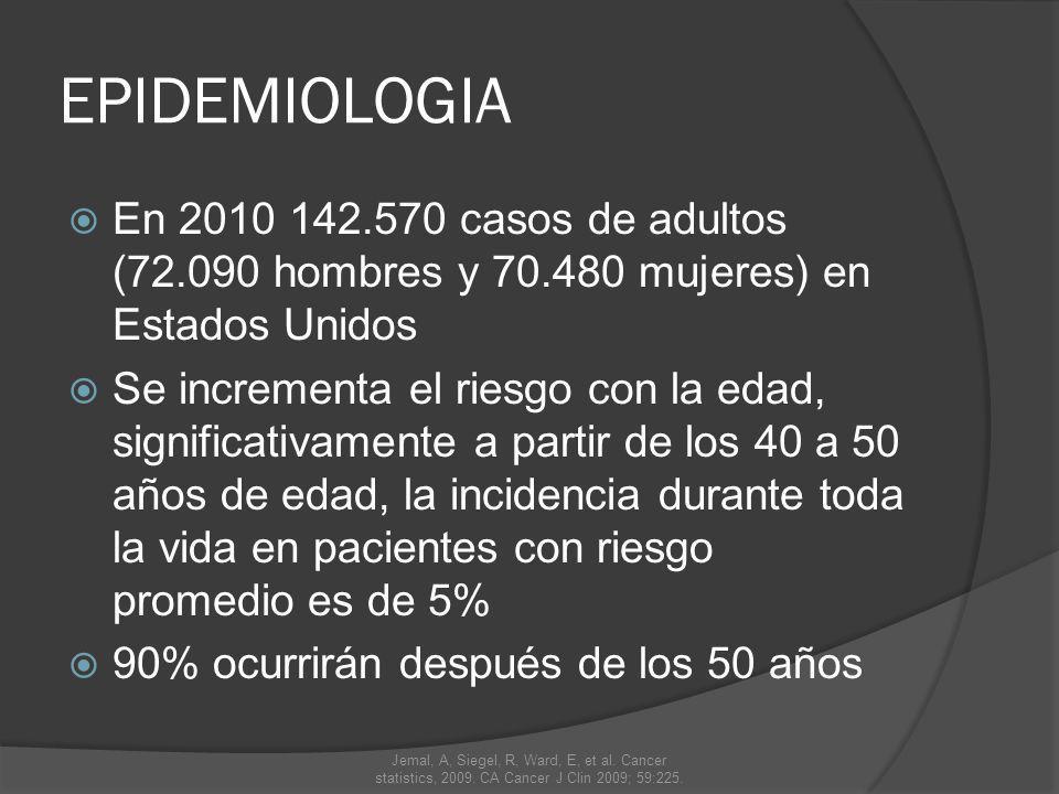 EPIDEMIOLOGIA En 2010 142.570 casos de adultos (72.090 hombres y 70.480 mujeres) en Estados Unidos.