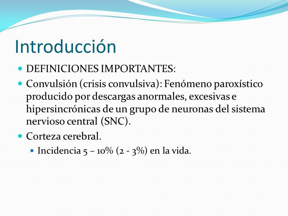 Introducción DEFINICIONES IMPORTANTES: