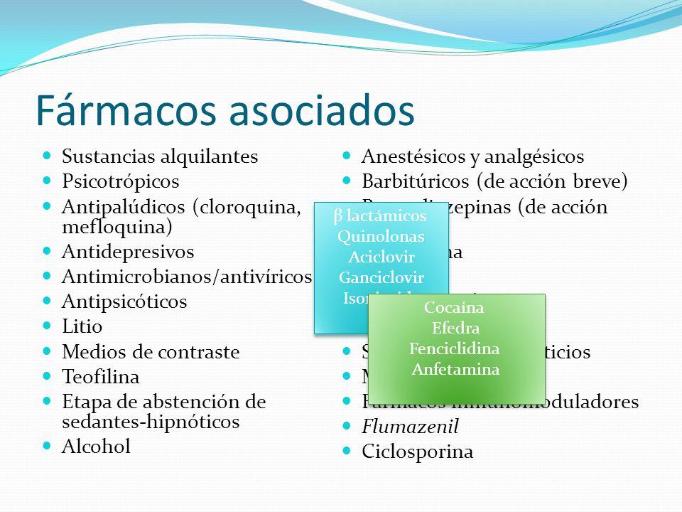 Fármacos asociados Sustancias alquilantes Anestésicos y analgésicos
