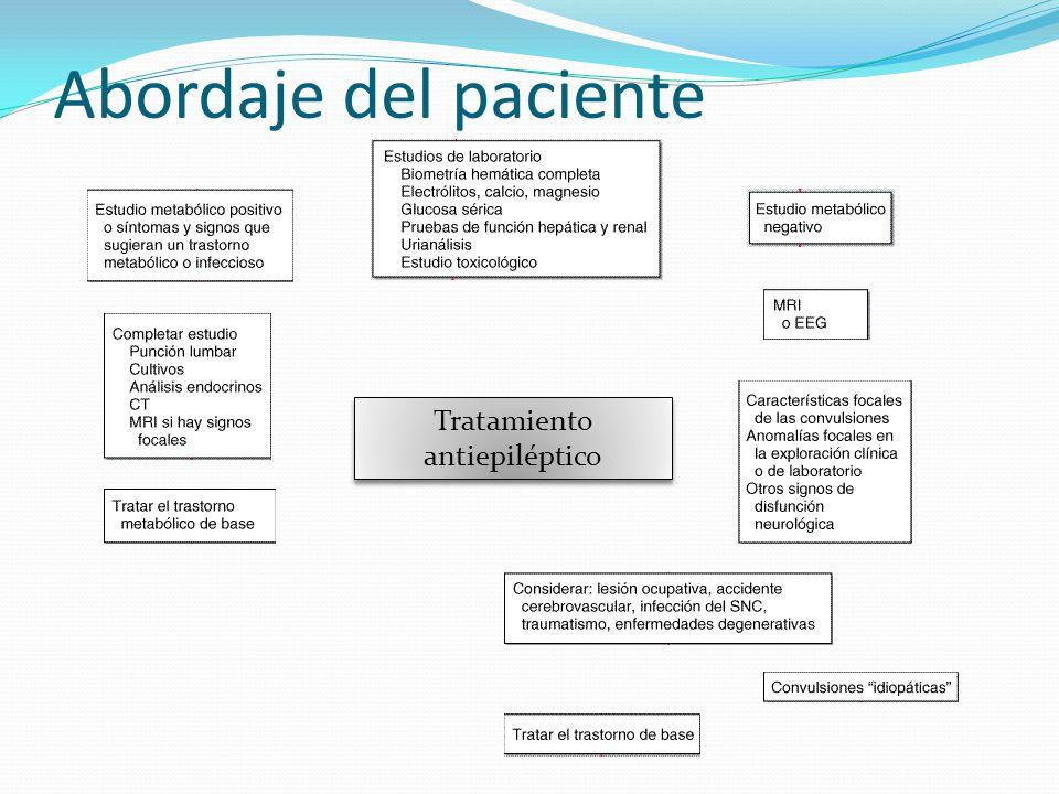 Tratamiento antiepiléptico