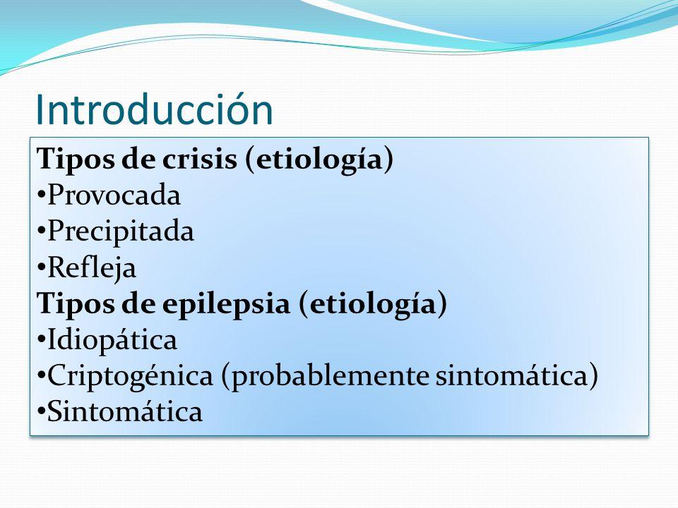 Introducción Tipos de crisis (etiología) Provocada Precipitada Refleja