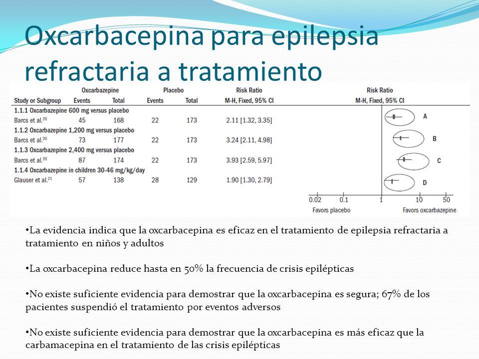 Oxcarbacepina para epilepsia refractaria a tratamiento