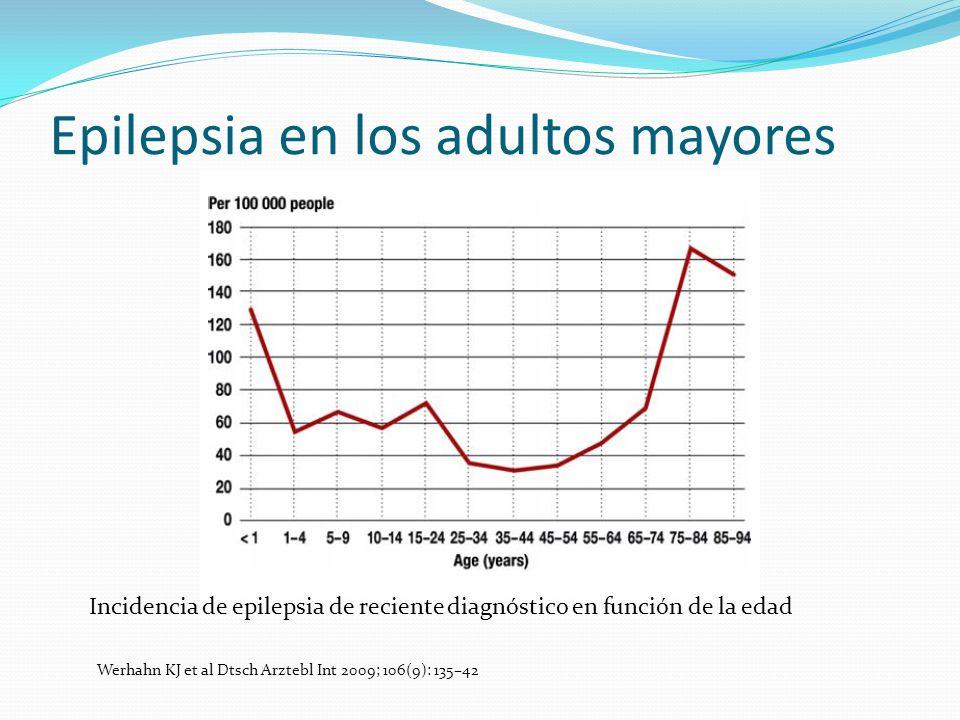 Epilepsia en los adultos mayores