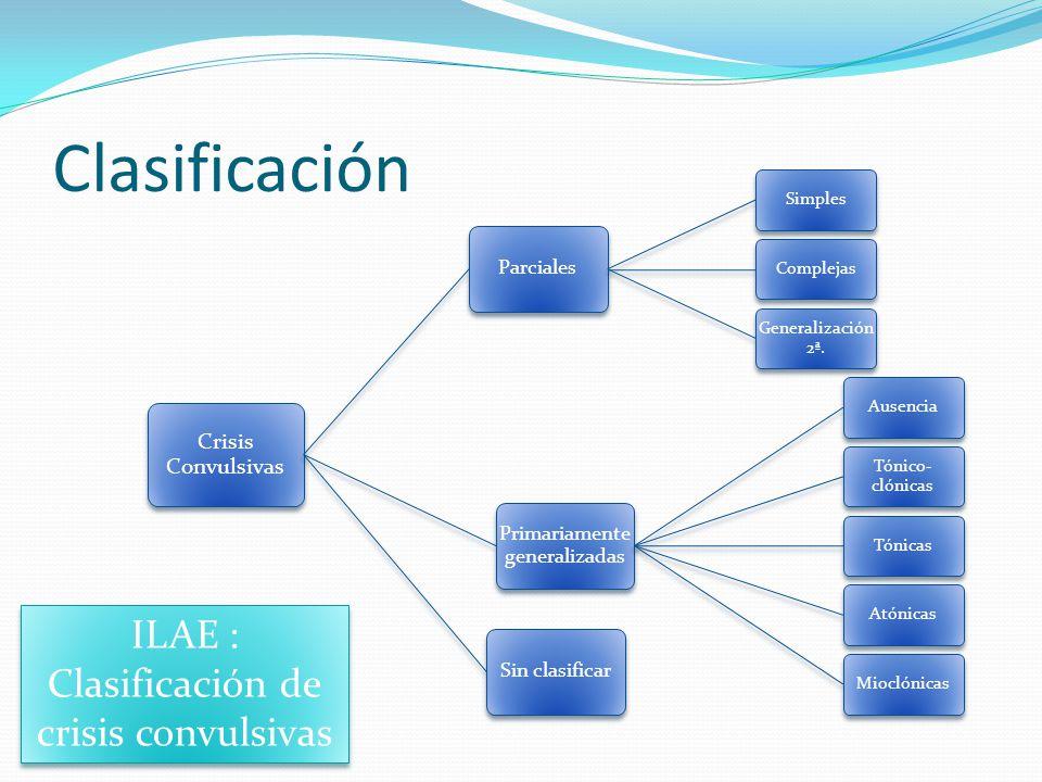 Clasificación ILAE : Clasificación de crisis convulsivas