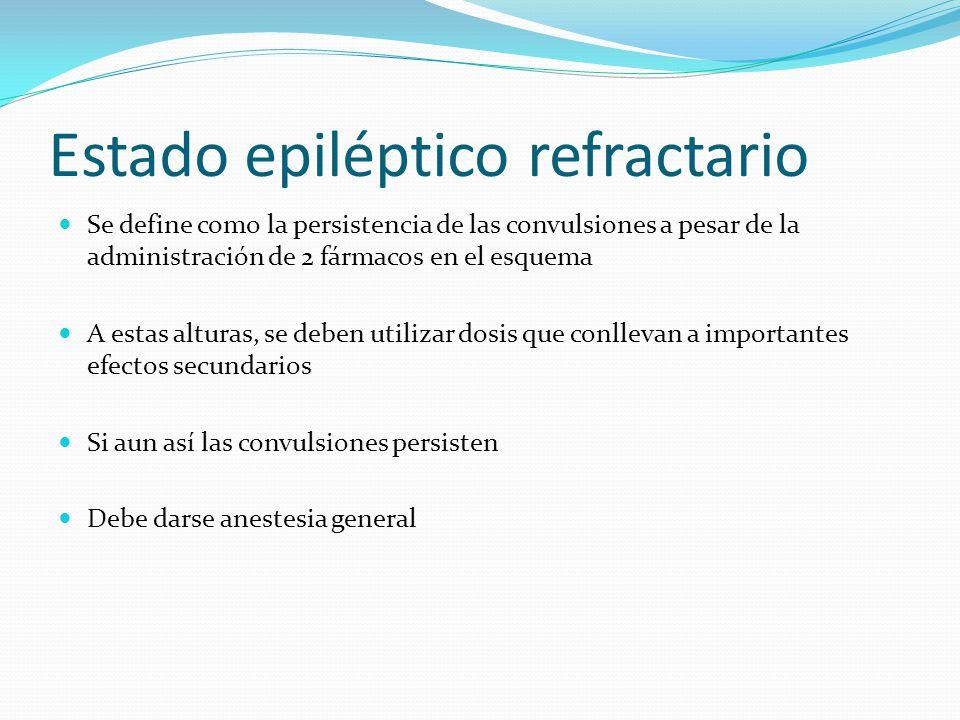 Estado epiléptico refractario