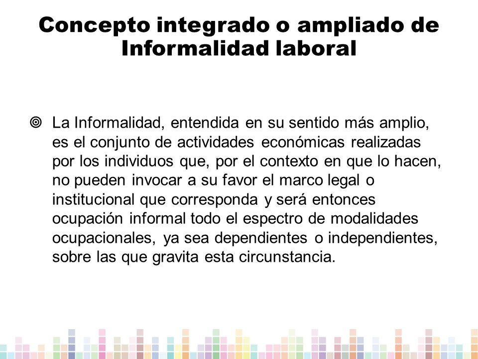 Concepto integrado o ampliado de Informalidad laboral