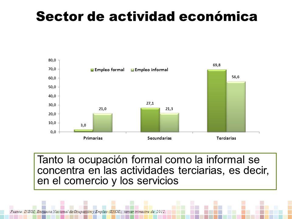 Sector de actividad económica