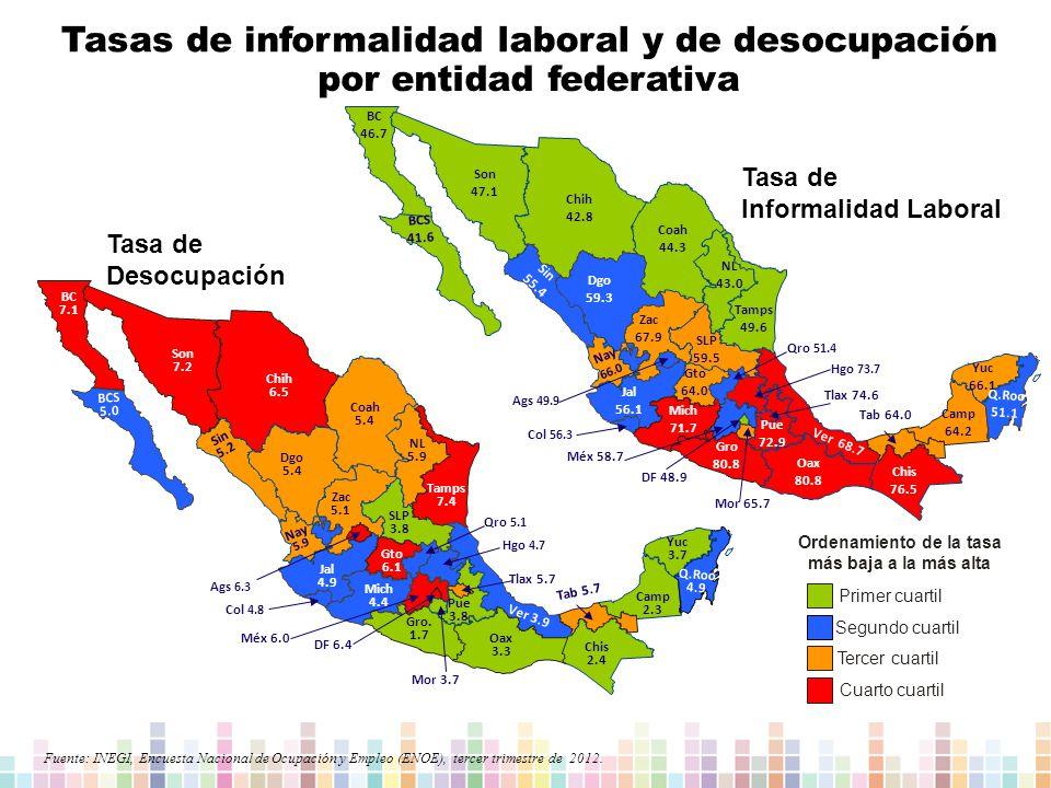 Tasas de informalidad laboral y de desocupación por entidad federativa