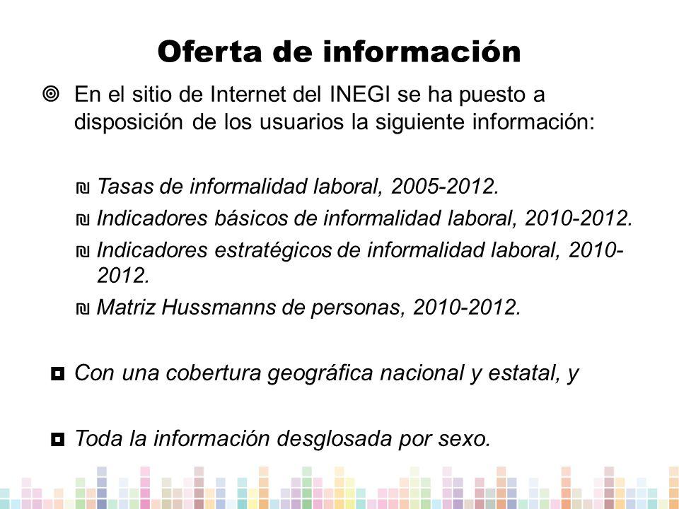 Oferta de información En el sitio de Internet del INEGI se ha puesto a disposición de los usuarios la siguiente información: