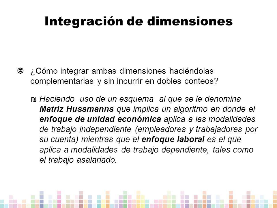 Integración de dimensiones