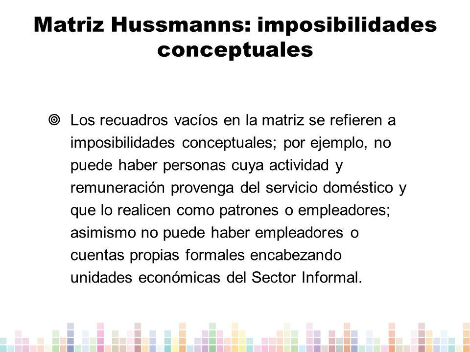 Matriz Hussmanns: imposibilidades conceptuales