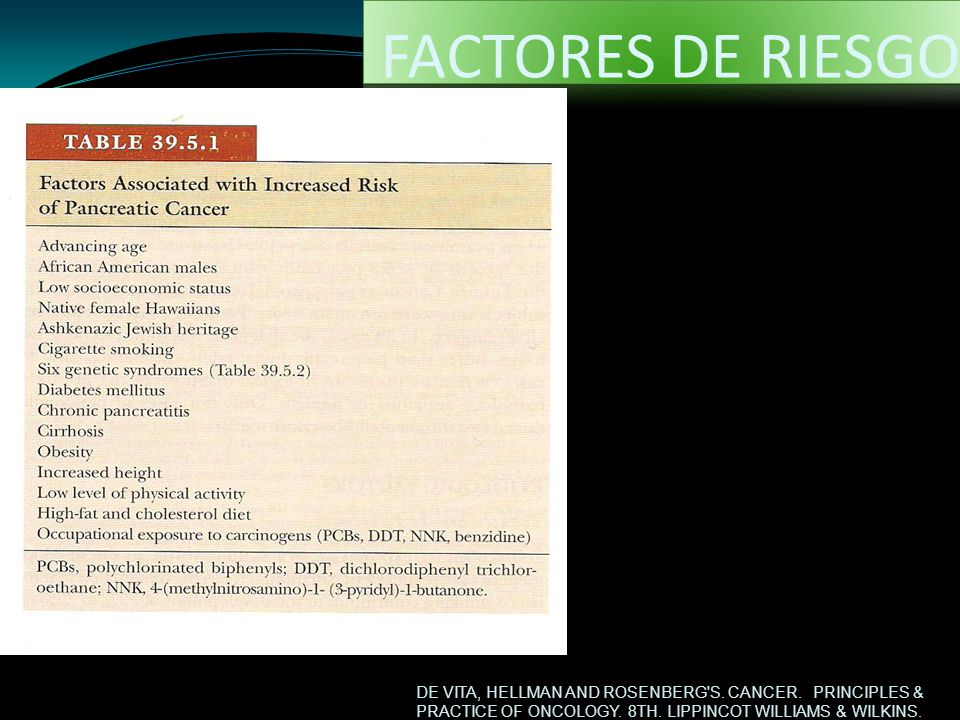 FACTORES DE RIESGO DE VITA, HELLMAN AND ROSENBERG S.