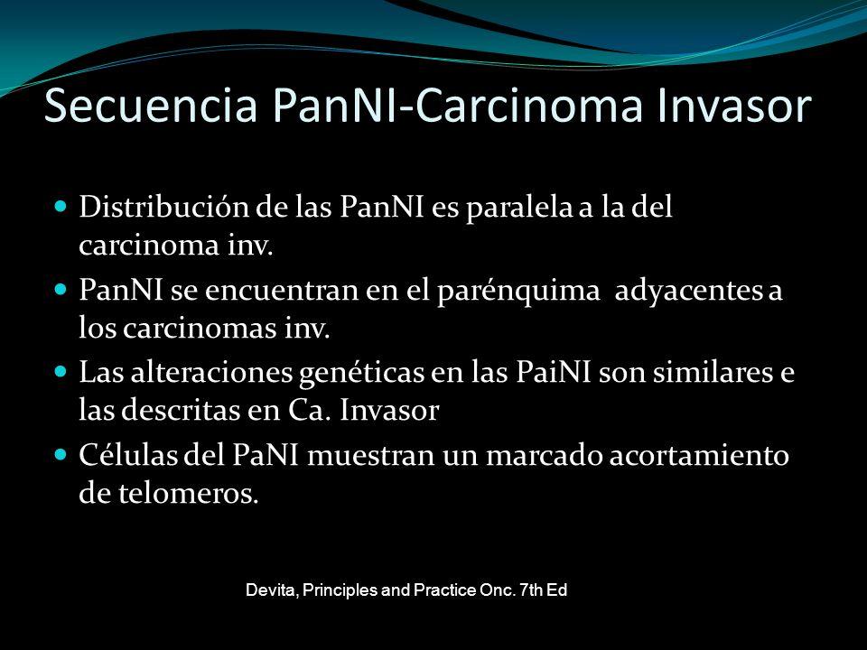 Secuencia PanNI-Carcinoma Invasor