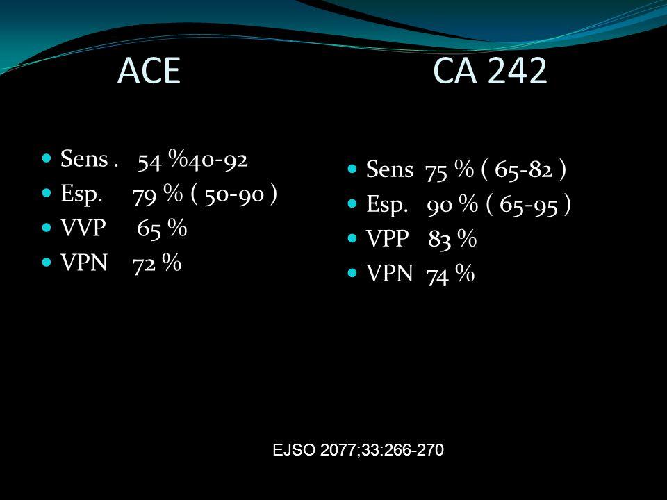 ACE CA 242 Sens . 54 %40-92 Sens 75 % ( 65-82 ) Esp. 79 % ( 50-90 )