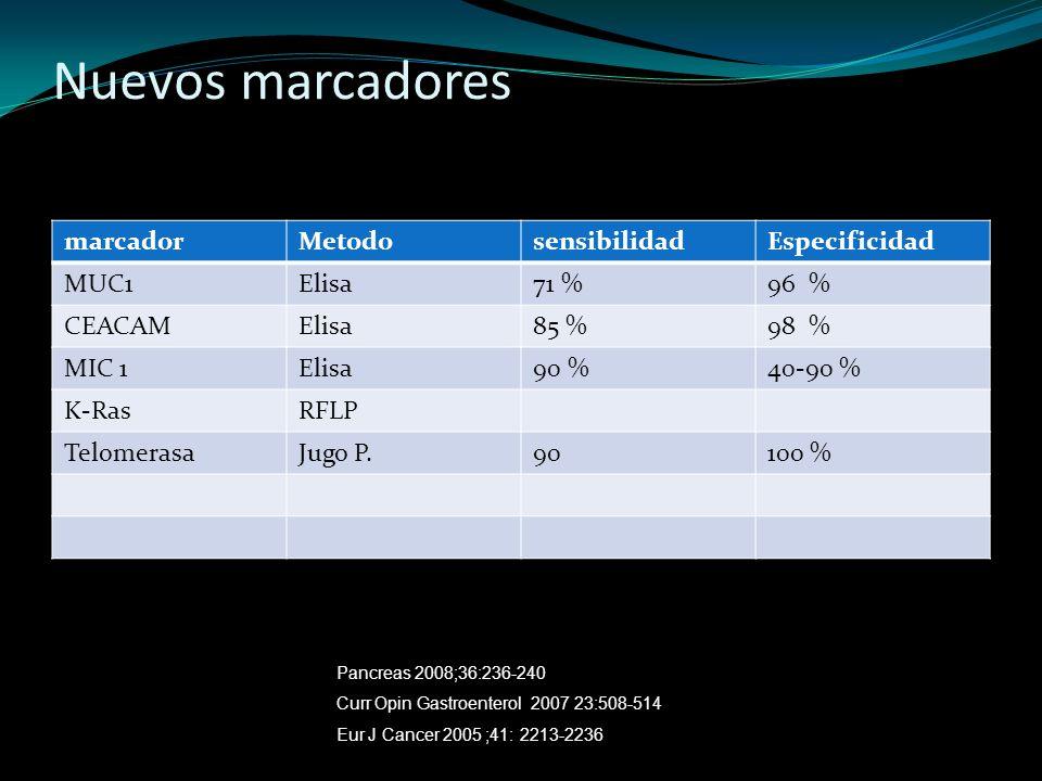 Nuevos marcadores marcador Metodo sensibilidad Especificidad MUC1