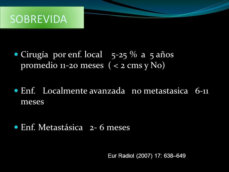 SOBREVIDA Cirugía por enf. local 5-25 % a 5 años promedio 11-20 meses ( < 2 cms y N0)