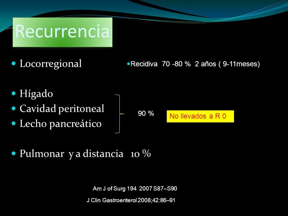 Recurrencia Locorregional Hígado Cavidad peritoneal Lecho pancreático