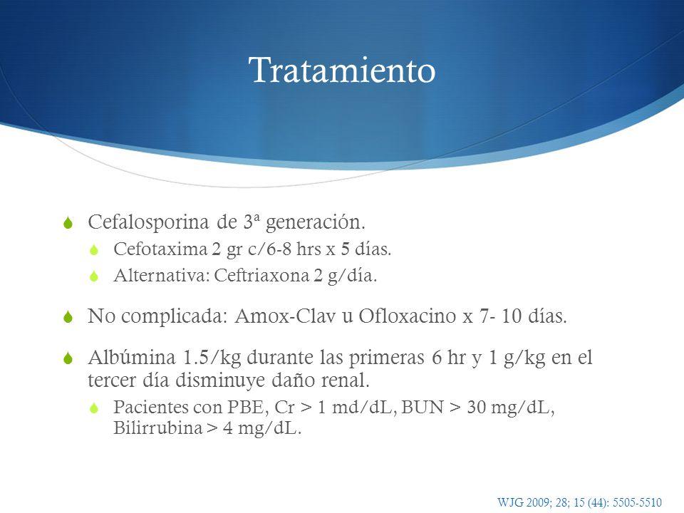 Tratamiento Cefalosporina de 3ª generación.