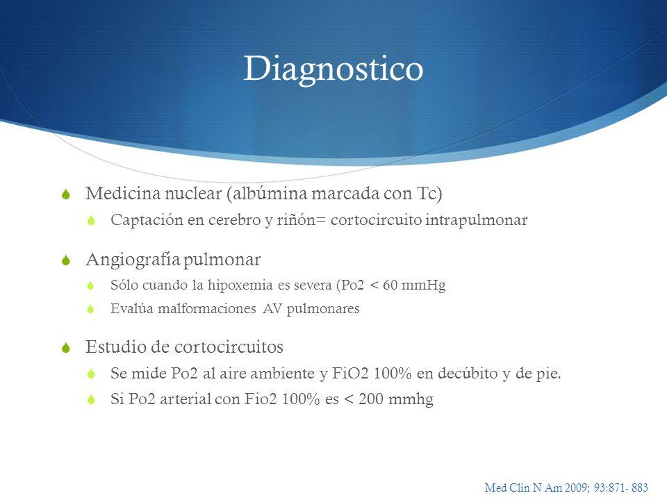 Diagnostico Medicina nuclear (albúmina marcada con Tc)