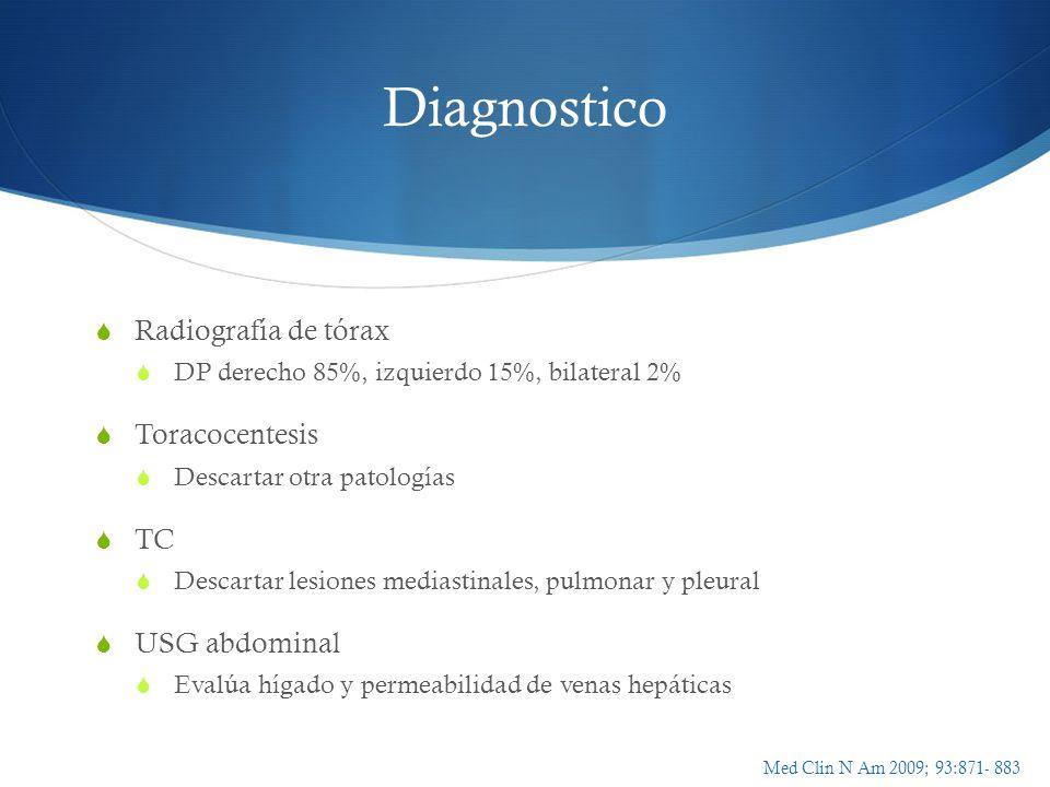 Diagnostico Radiografía de tórax Toracocentesis TC USG abdominal
