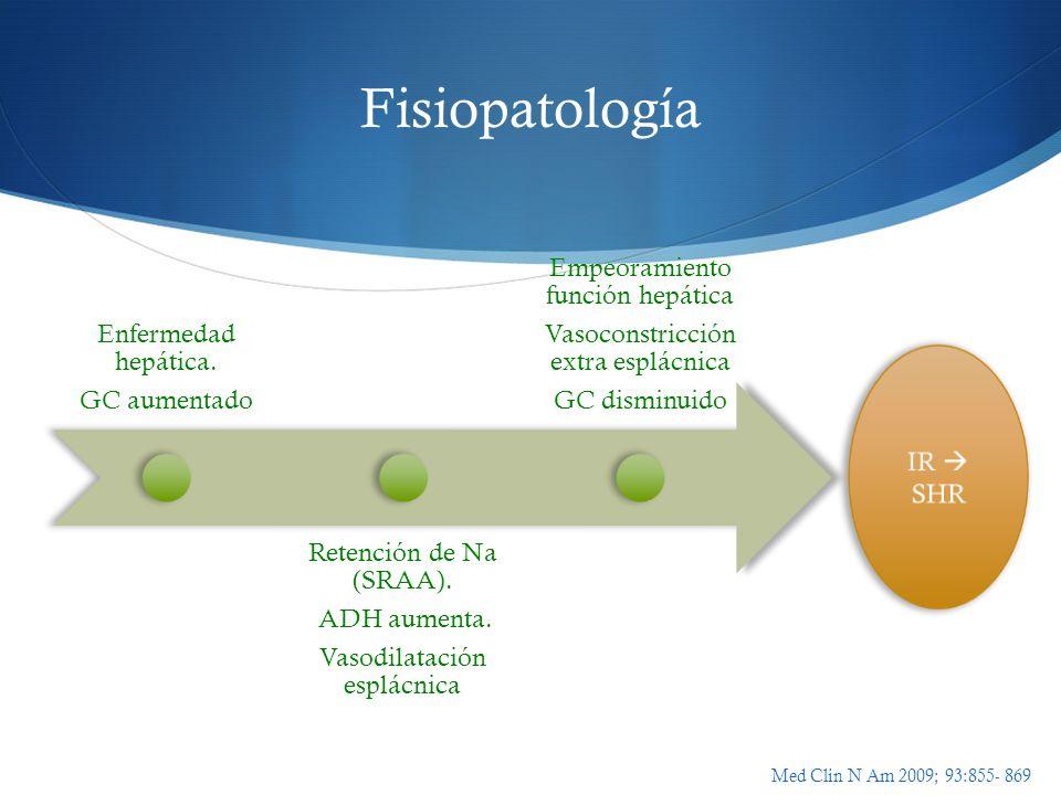 Fisiopatología IR  SHR Med Clin N Am 2009; 93:855- 869