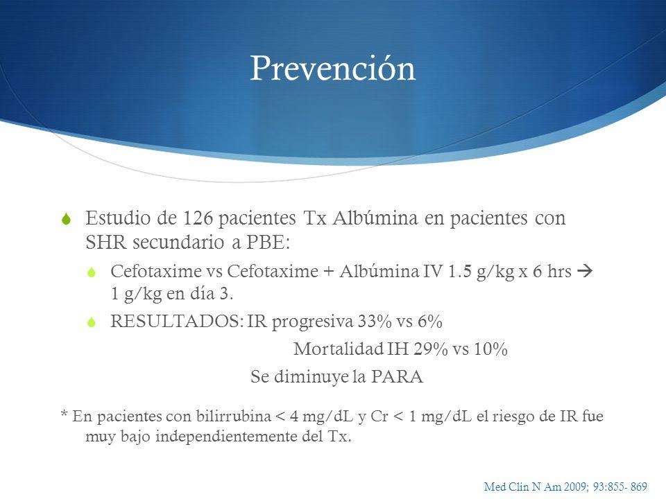 Prevención Estudio de 126 pacientes Tx Albúmina en pacientes con SHR secundario a PBE: