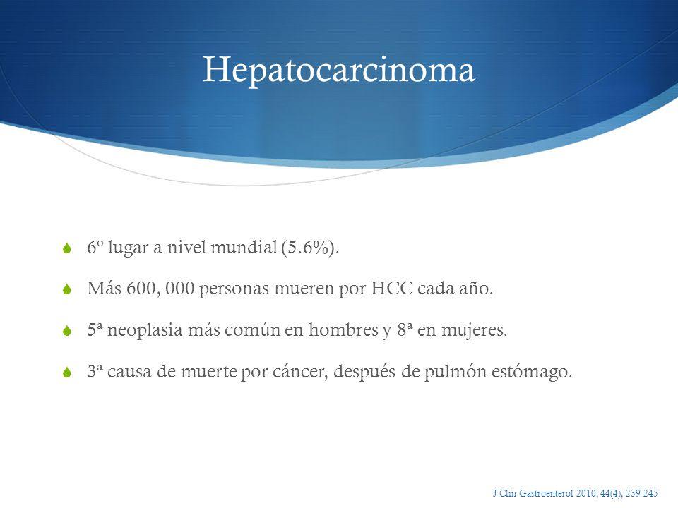 Hepatocarcinoma 6º lugar a nivel mundial (5.6%).