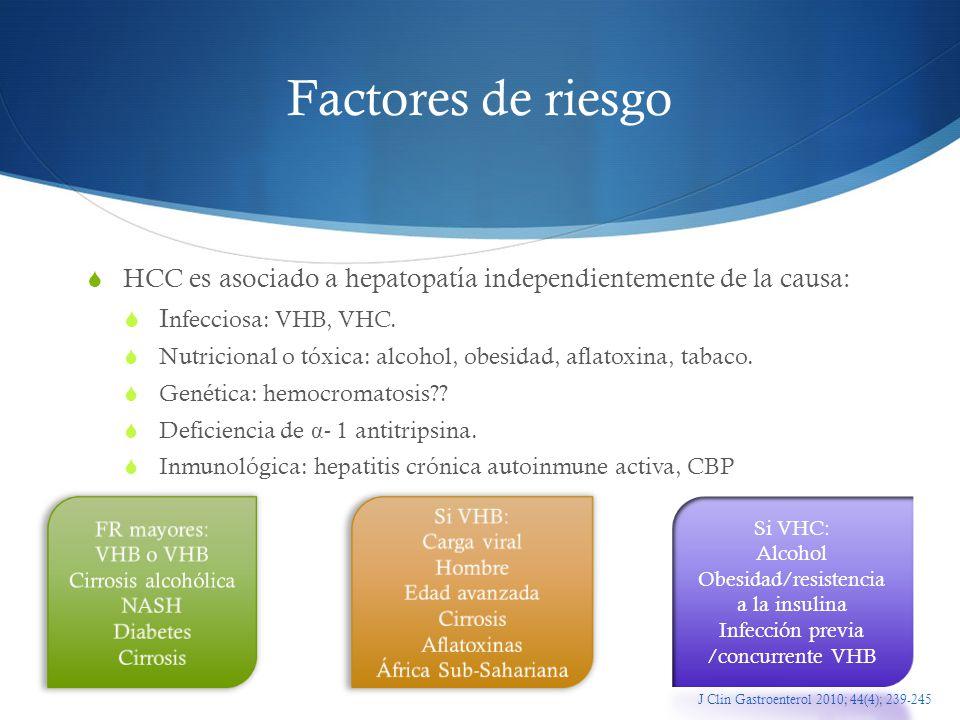 Factores de riesgo HCC es asociado a hepatopatía independientemente de la causa: Infecciosa: VHB, VHC.
