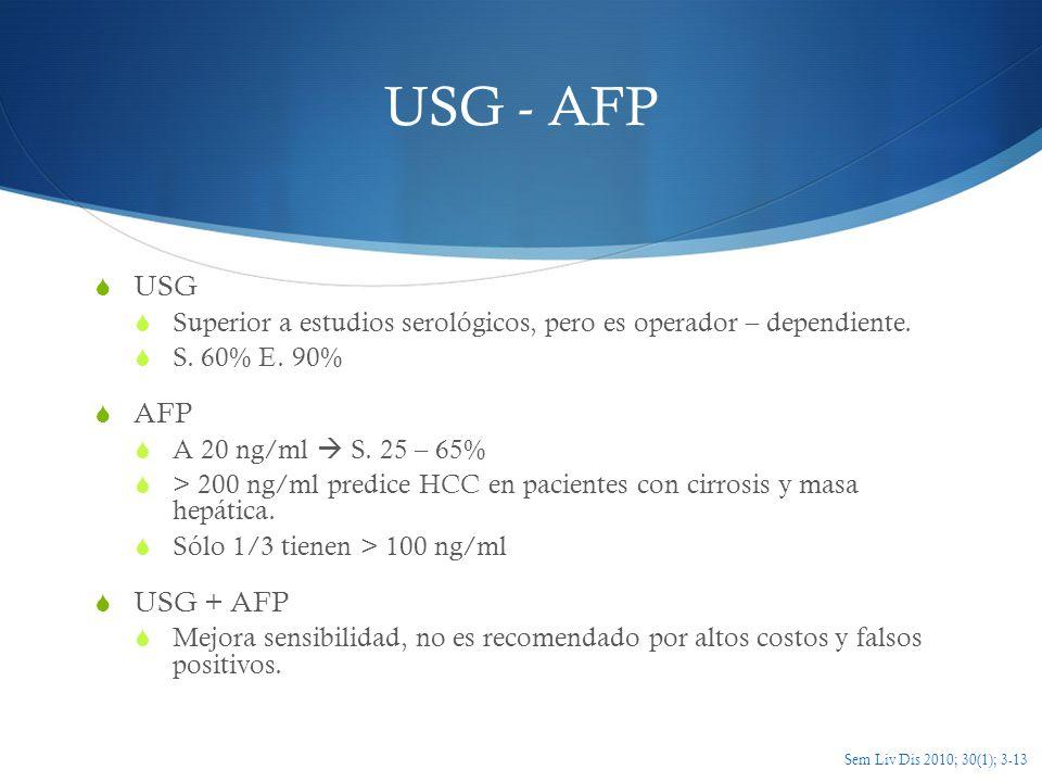 USG - AFP USG AFP USG + AFP
