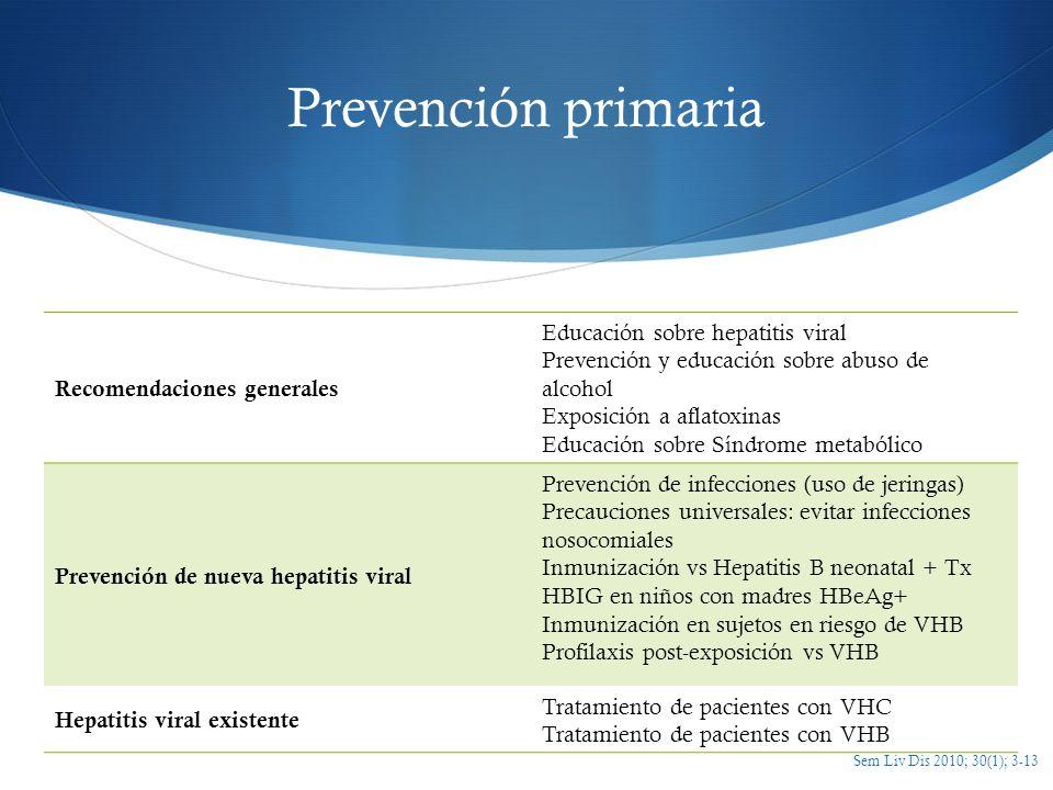 Prevención primaria Recomendaciones generales