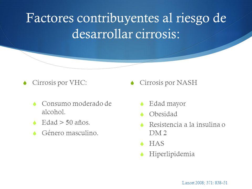 Factores contribuyentes al riesgo de desarrollar cirrosis: