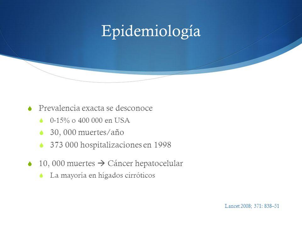 Epidemiología Prevalencia exacta se desconoce 30, 000 muertes/año